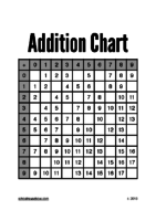 homeschool-addition-chart-missing